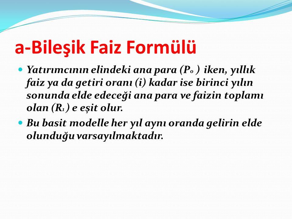 a-Bileşik Faiz Formülü