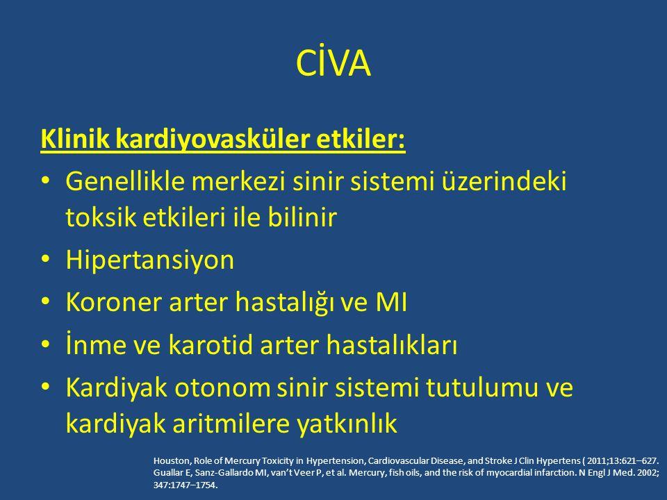 CİVA Klinik kardiyovasküler etkiler: