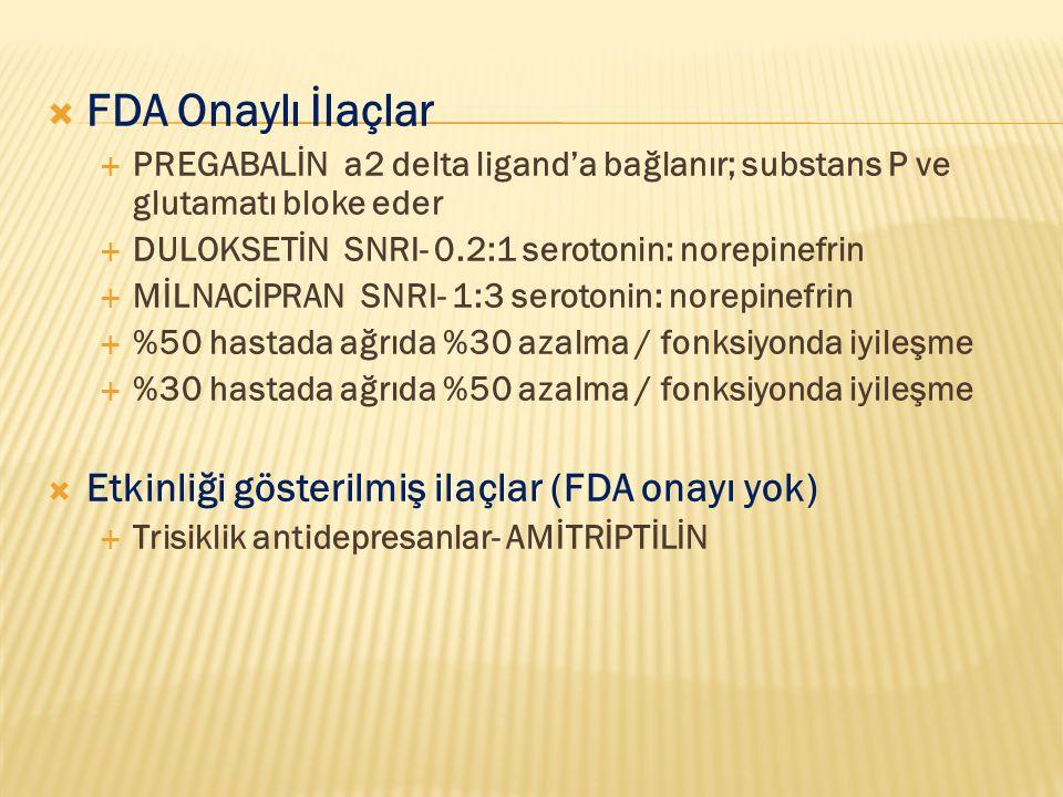 FDA Onaylı İlaçlar Etkinliği gösterilmiş ilaçlar (FDA onayı yok)