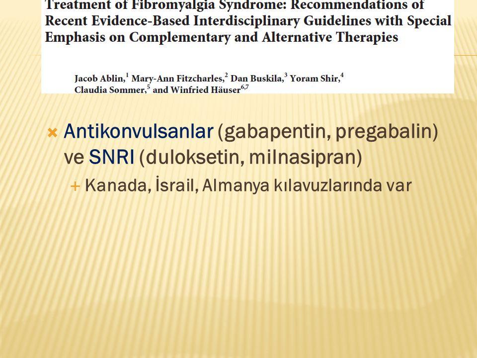 Antikonvulsanlar (gabapentin, pregabalin) ve SNRI (duloksetin, milnasipran)