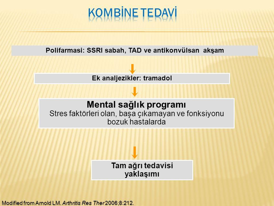 Kombİne tedavİ Mental sağlık programı