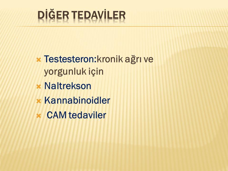 Dİğer tedavİler Testesteron:kronik ağrı ve yorgunluk için Naltrekson