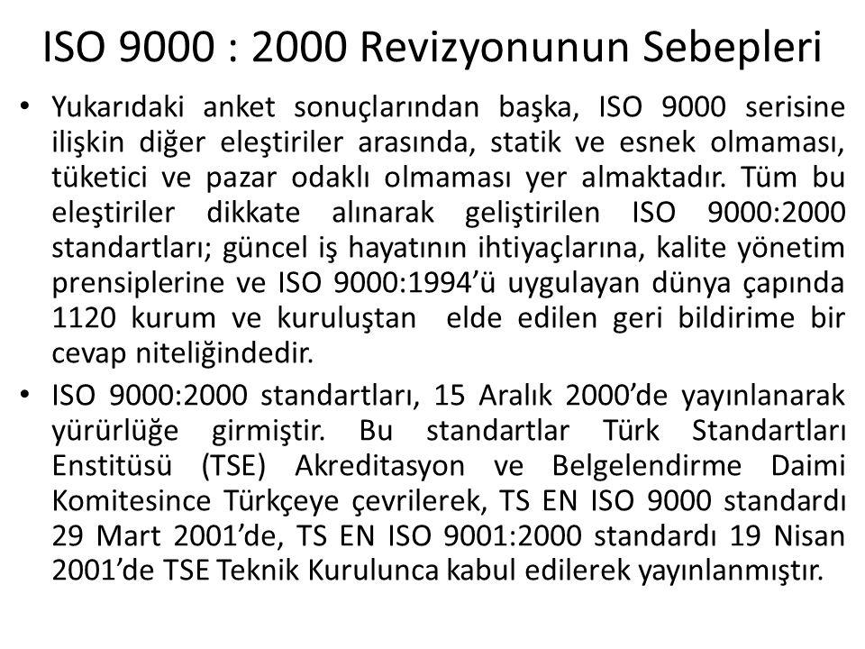 ISO 9000 : 2000 Revizyonunun Sebepleri