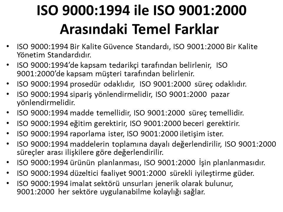 ISO 9000:1994 ile ISO 9001:2000 Arasındaki Temel Farklar