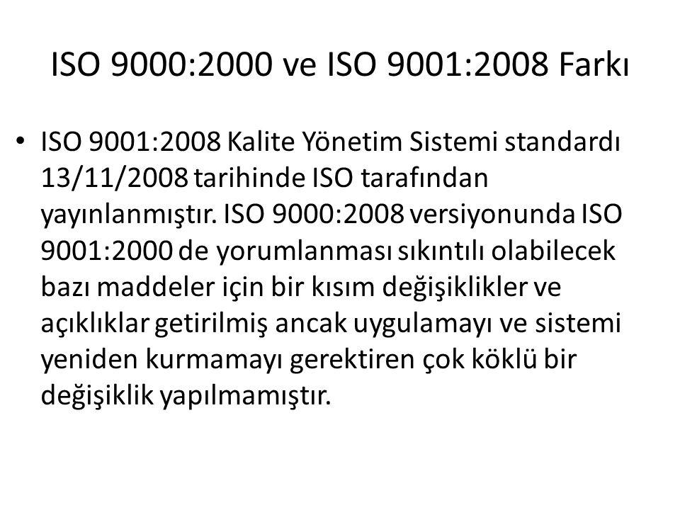 ISO 9000:2000 ve ISO 9001:2008 Farkı