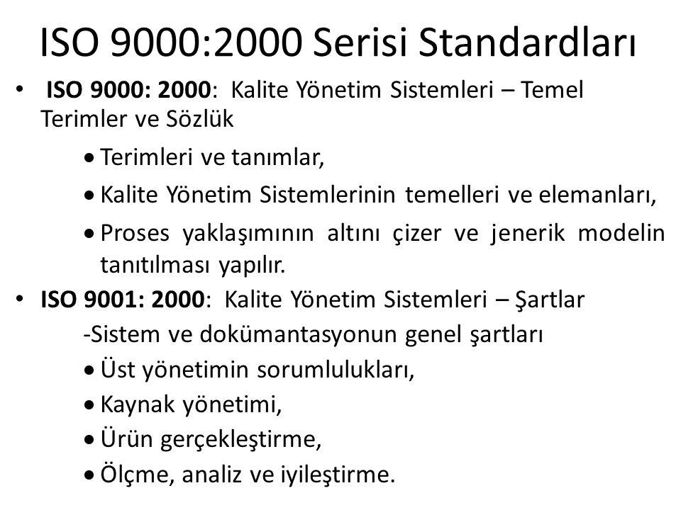 ISO 9000:2000 Serisi Standardları