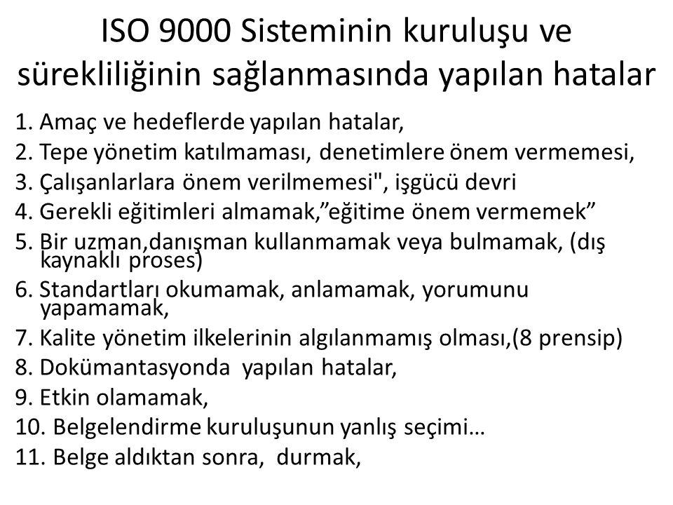 ISO 9000 Sisteminin kuruluşu ve sürekliliğinin sağlanmasında yapılan hatalar