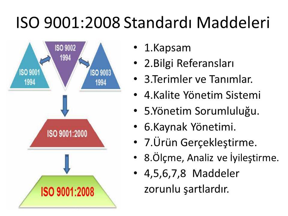 ISO 9001:2008 Standardı Maddeleri