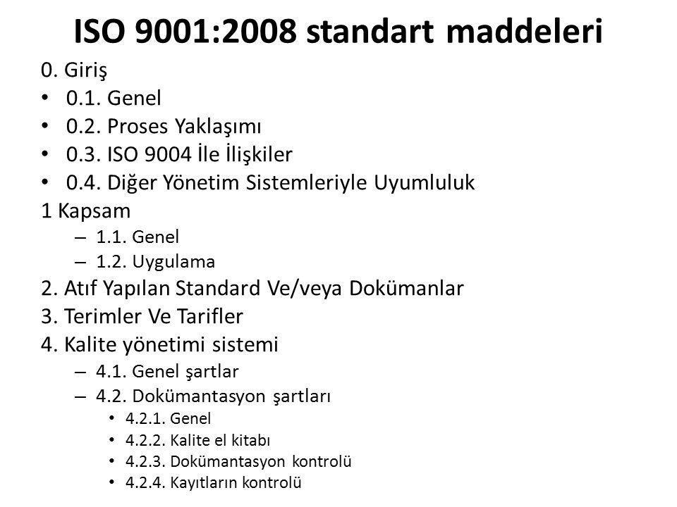 ISO 9001:2008 standart maddeleri