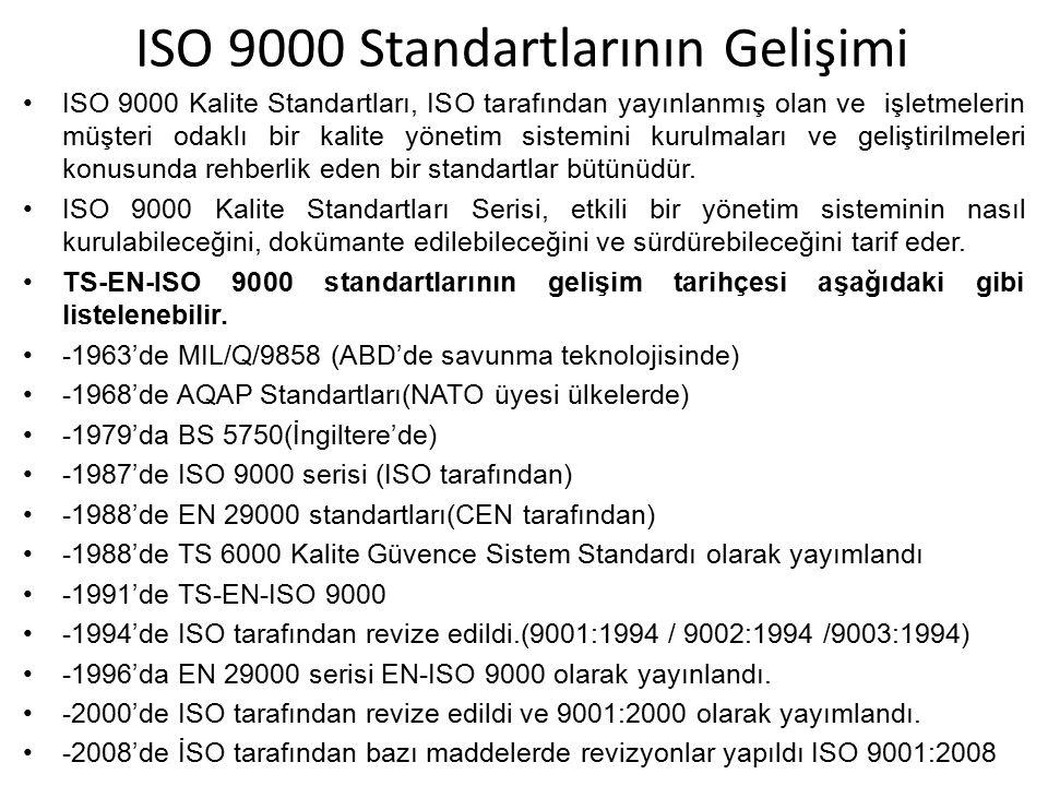 ISO 9000 Standartlarının Gelişimi