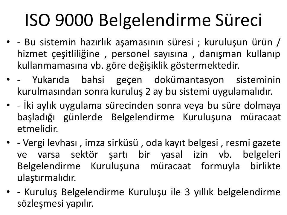 ISO 9000 Belgelendirme Süreci