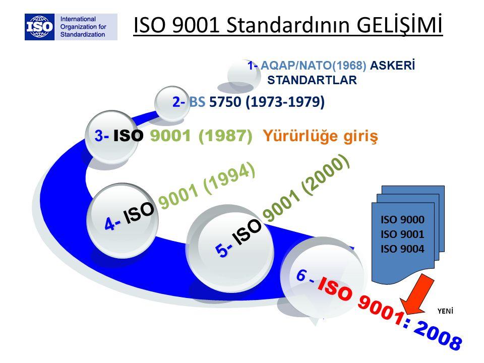 ISO 9001 Standardının GELİŞİMİ