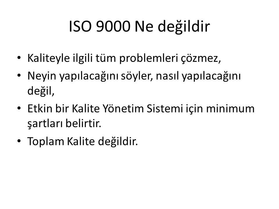 ISO 9000 Ne değildir Kaliteyle ilgili tüm problemleri çözmez,