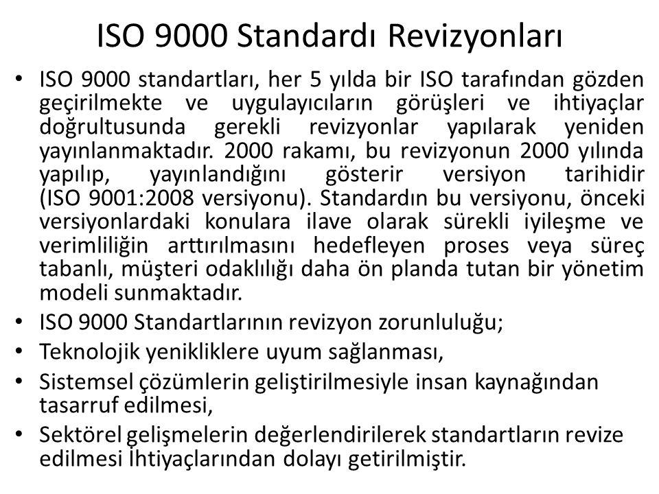ISO 9000 Standardı Revizyonları