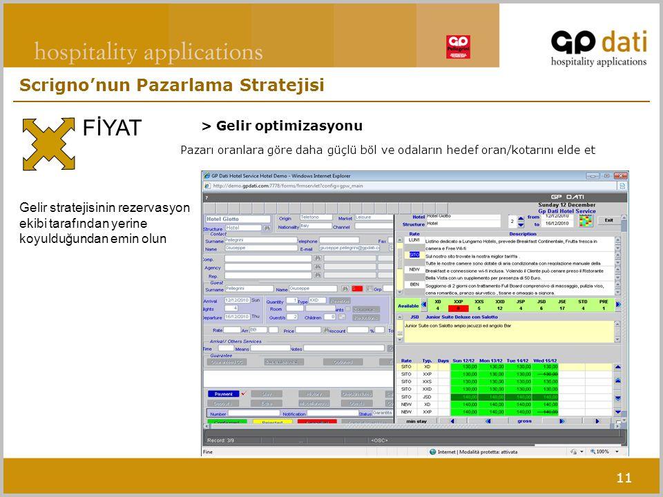FİYAT Scrigno'nun Pazarlama Stratejisi > Gelir optimizasyonu