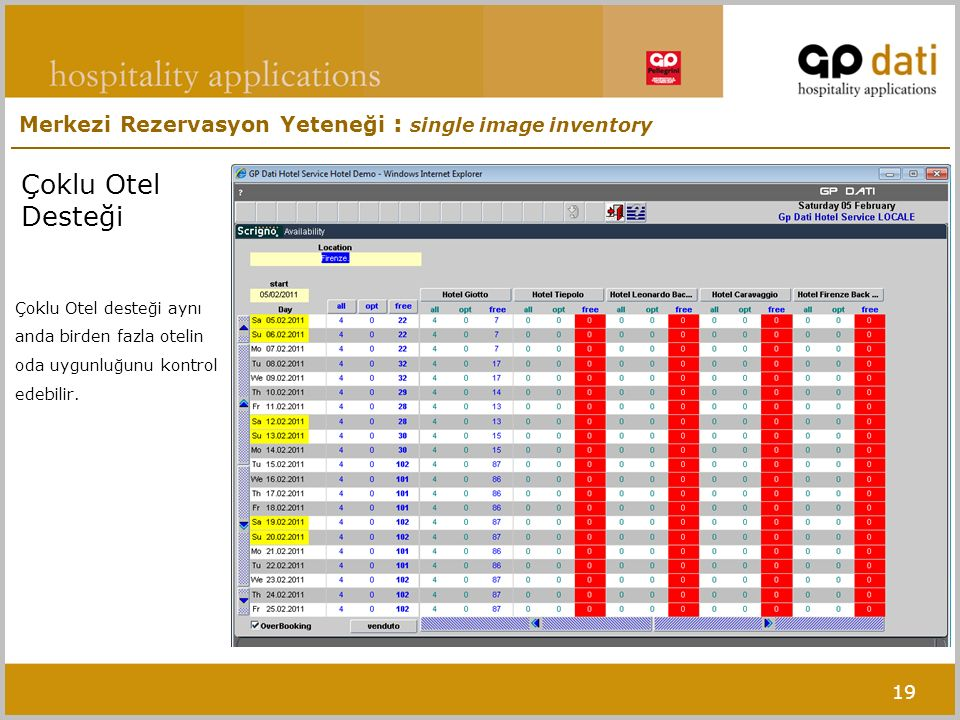 Merkezi Rezervasyon Yeteneği : single image inventory