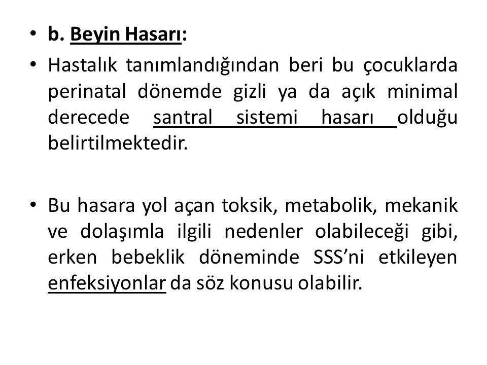 b. Beyin Hasarı: