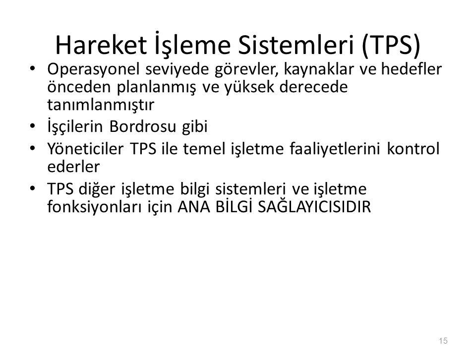 Hareket İşleme Sistemleri (TPS)