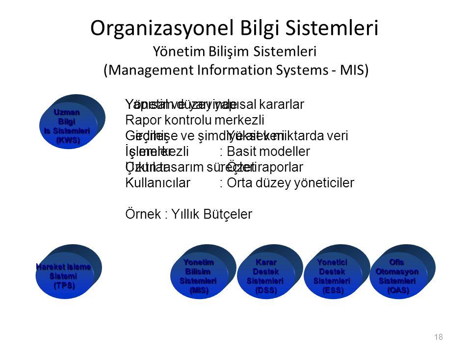 Organizasyonel Bilgi Sistemleri Yönetim Bilişim Sistemleri (Management Information Systems - MIS)