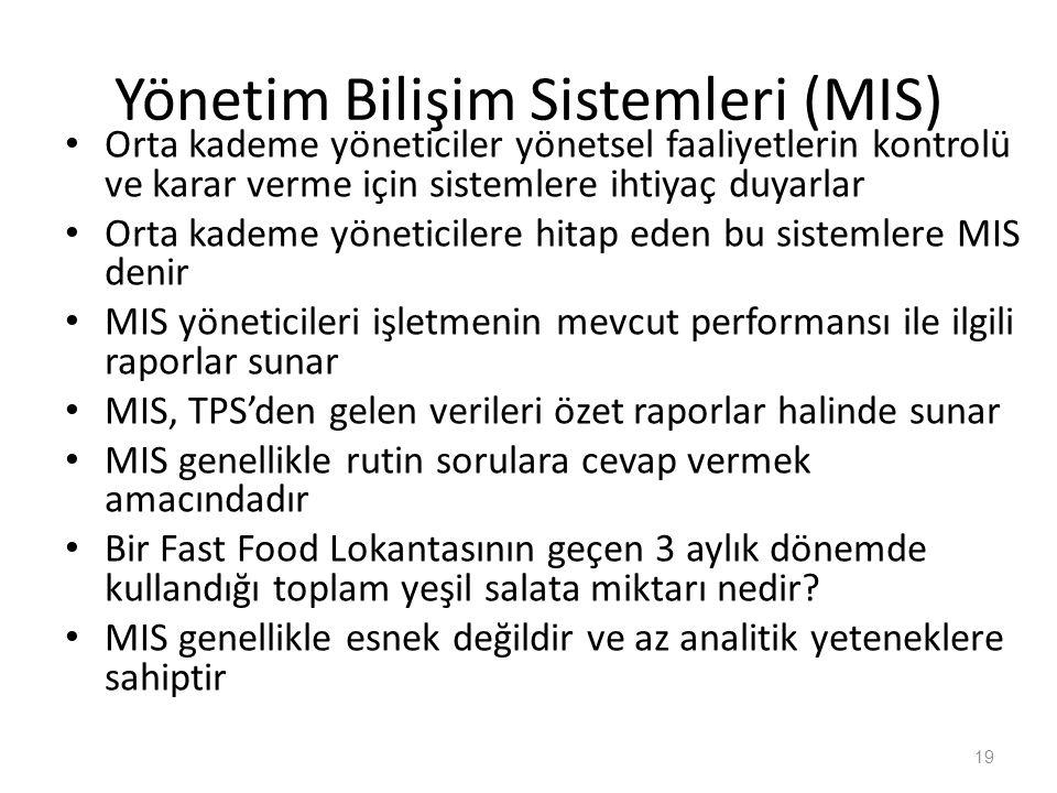 Yönetim Bilişim Sistemleri (MIS)