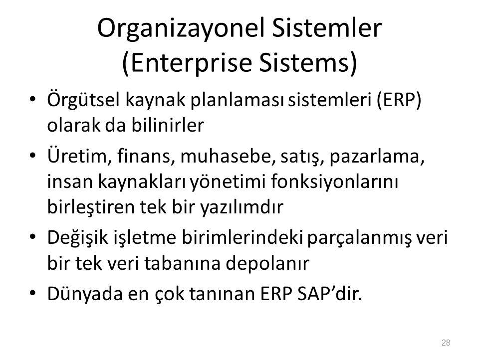 Organizayonel Sistemler (Enterprise Sistems)