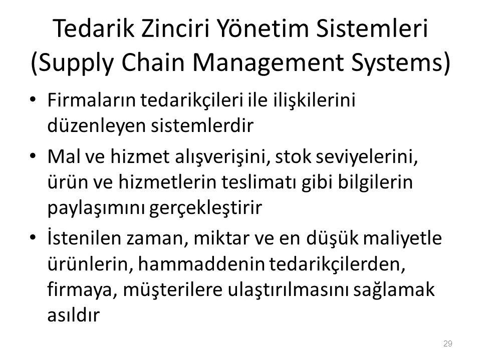 Tedarik Zinciri Yönetim Sistemleri (Supply Chain Management Systems)