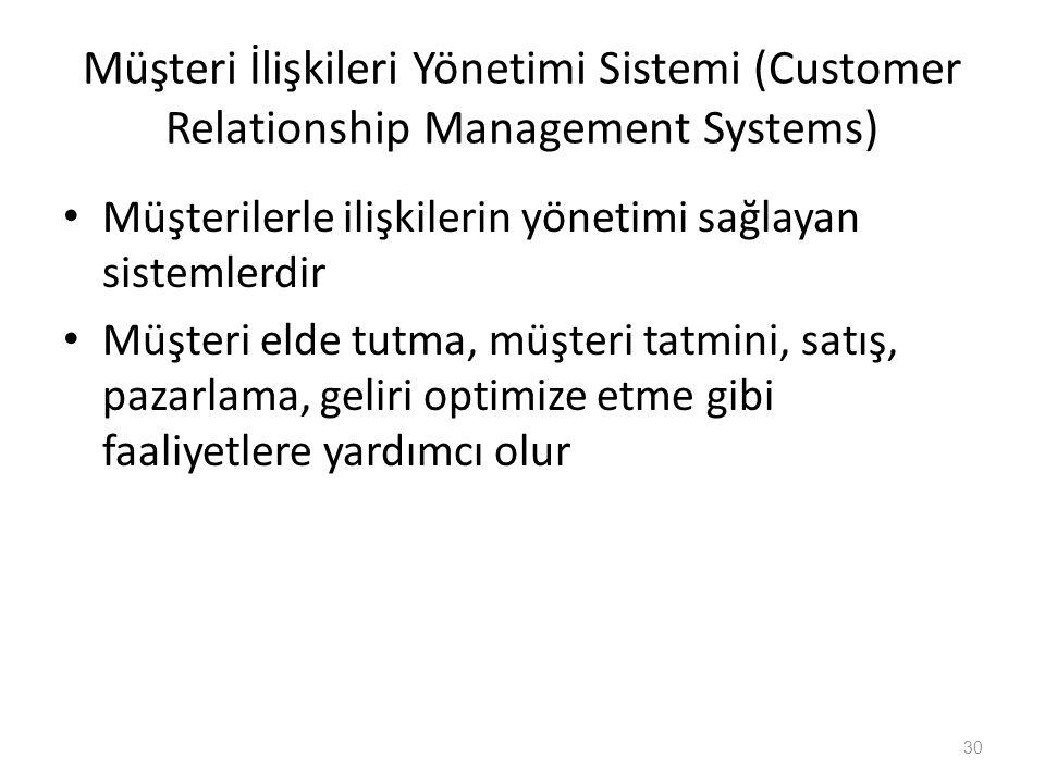 Müşteri İlişkileri Yönetimi Sistemi (Customer Relationship Management Systems)