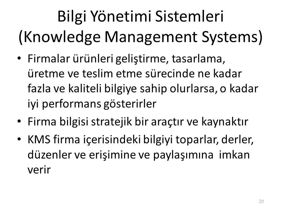 Bilgi Yönetimi Sistemleri (Knowledge Management Systems)