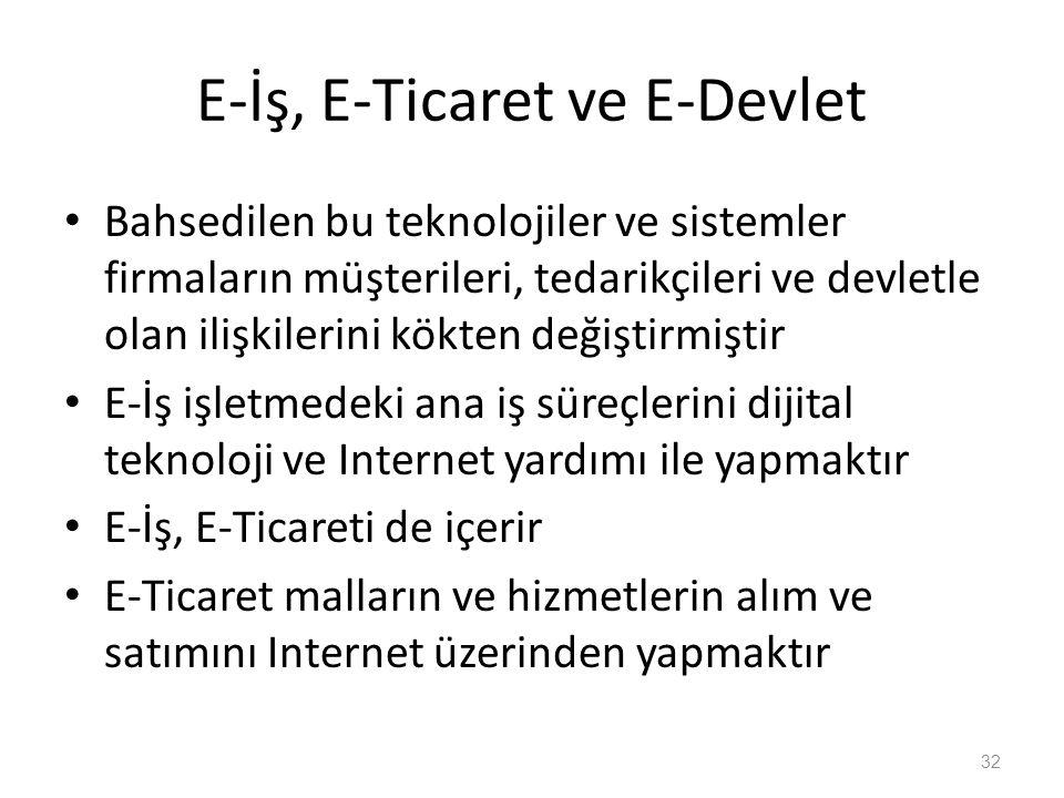 E-İş, E-Ticaret ve E-Devlet