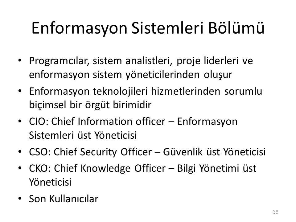 Enformasyon Sistemleri Bölümü
