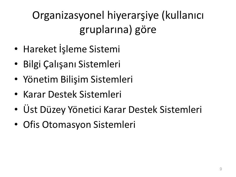 Organizasyonel hiyerarşiye (kullanıcı gruplarına) göre