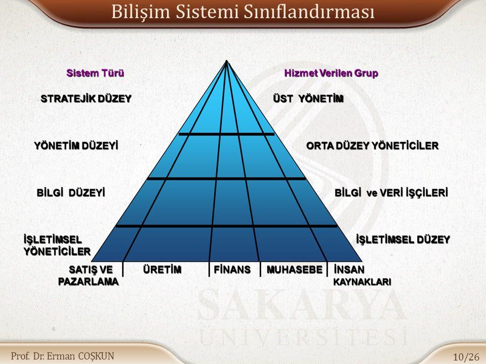 Bilişim Sistemi Sınıflandırması
