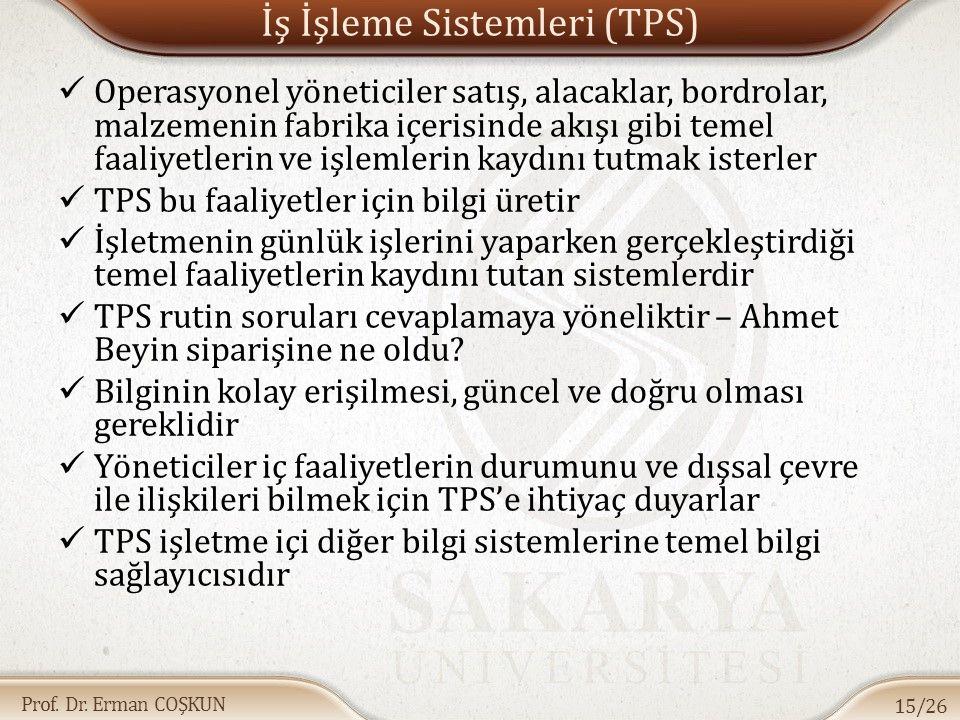 İş İşleme Sistemleri (TPS)