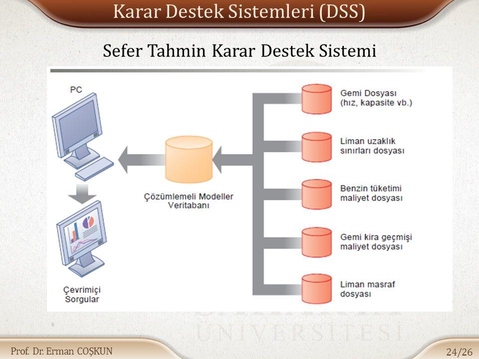 Karar Destek Sistemleri (DSS)