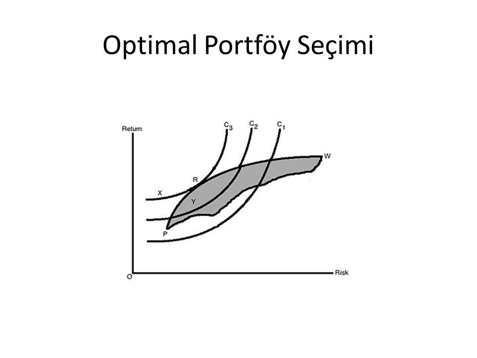 Optimal Portföy Seçimi