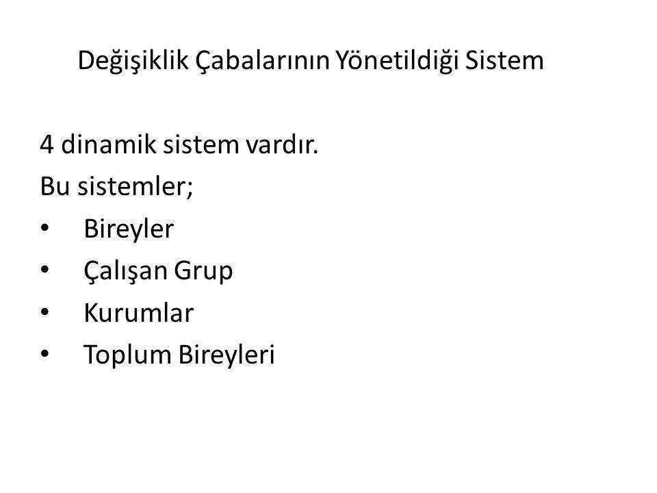 Değişiklik Çabalarının Yönetildiği 4 dinamik sistem vardır: