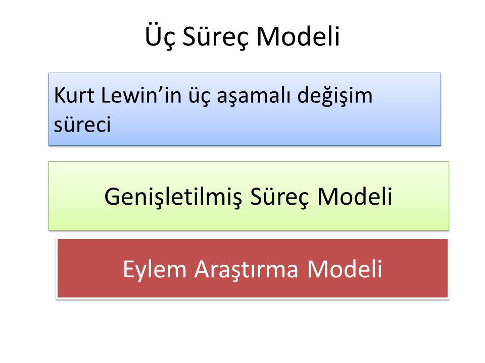 Üç Süreç Modeli Genişletilmiş Süreç Modeli Eylem Araştırma Modeli