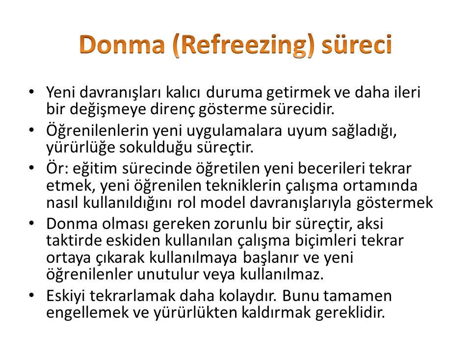 Donma (Refreezing) süreci
