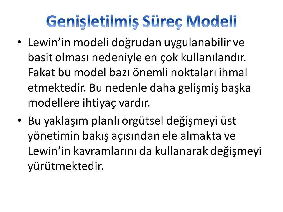 Genişletilmiş Süreç Modeli