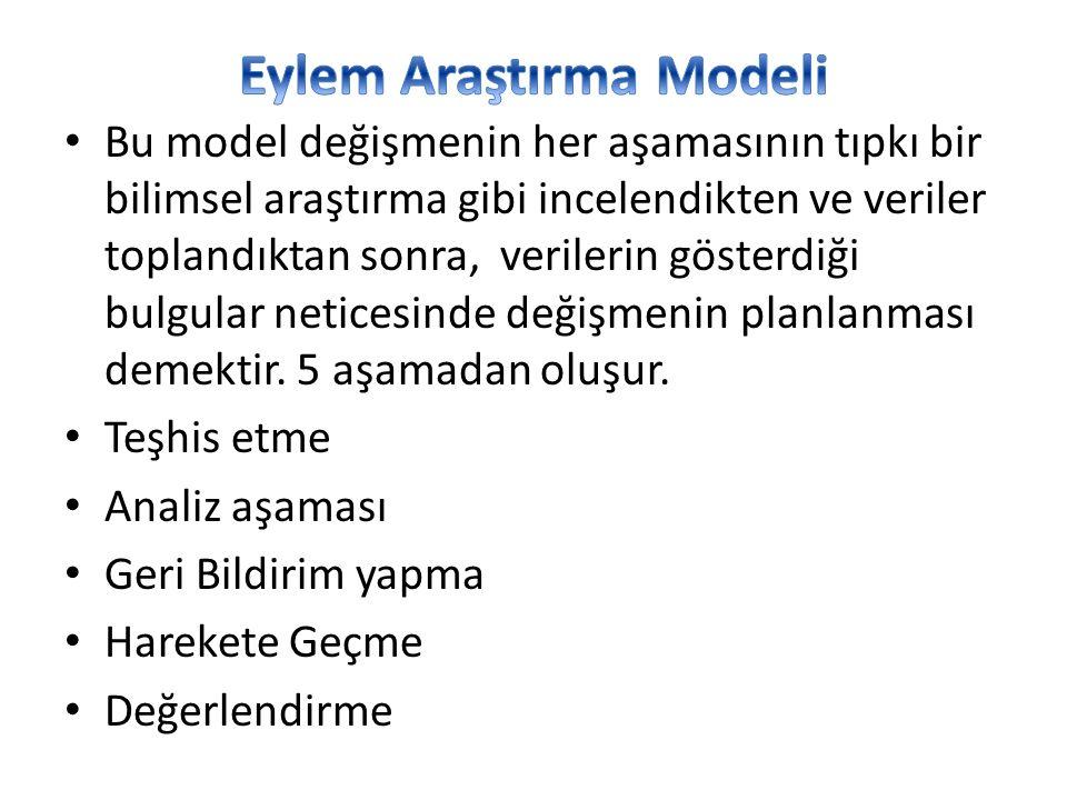 Eylem Araştırma Modeli