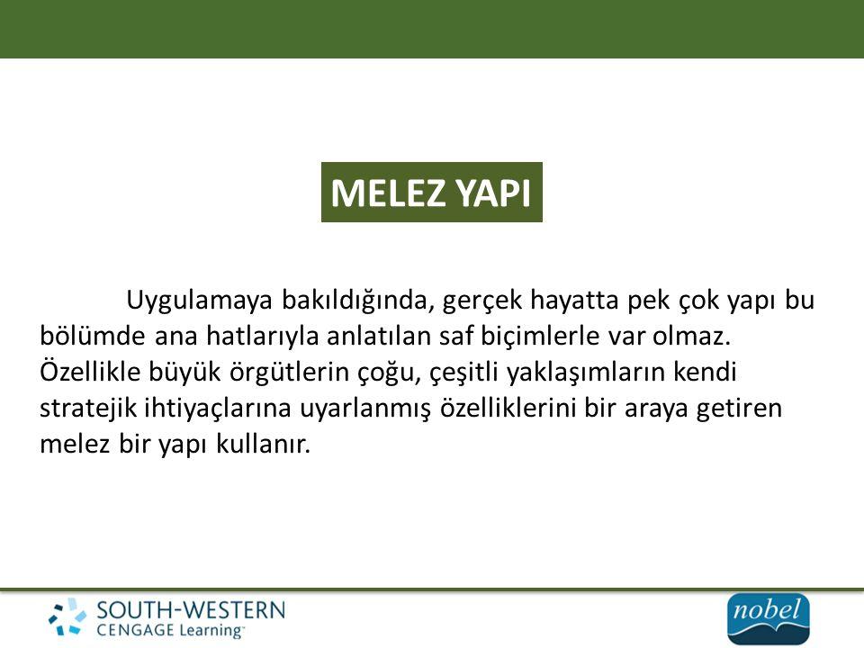 MELEZ YAPI