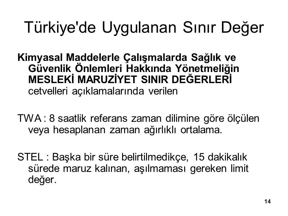 Türkiye de Uygulanan Sınır Değer
