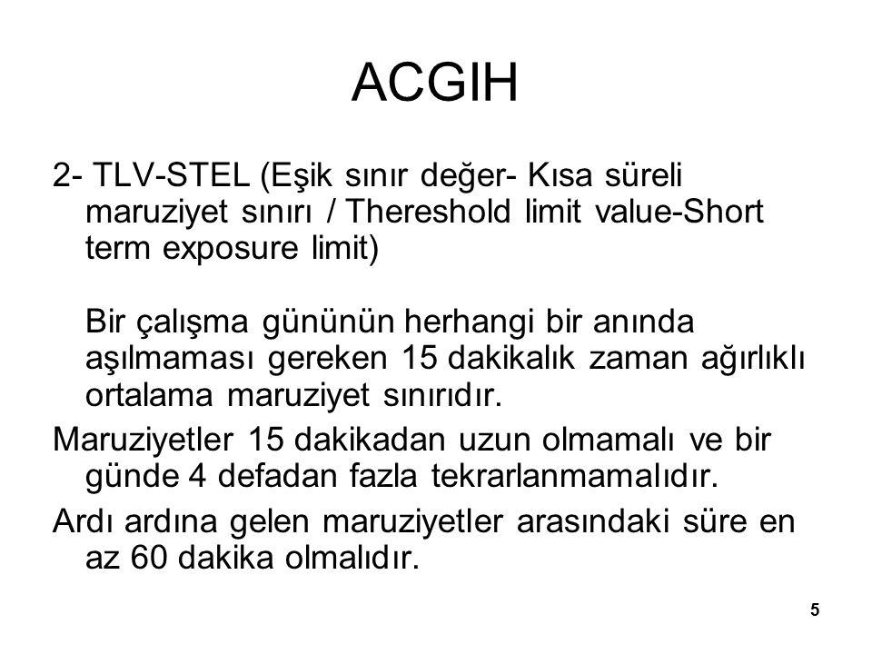 ACGIH