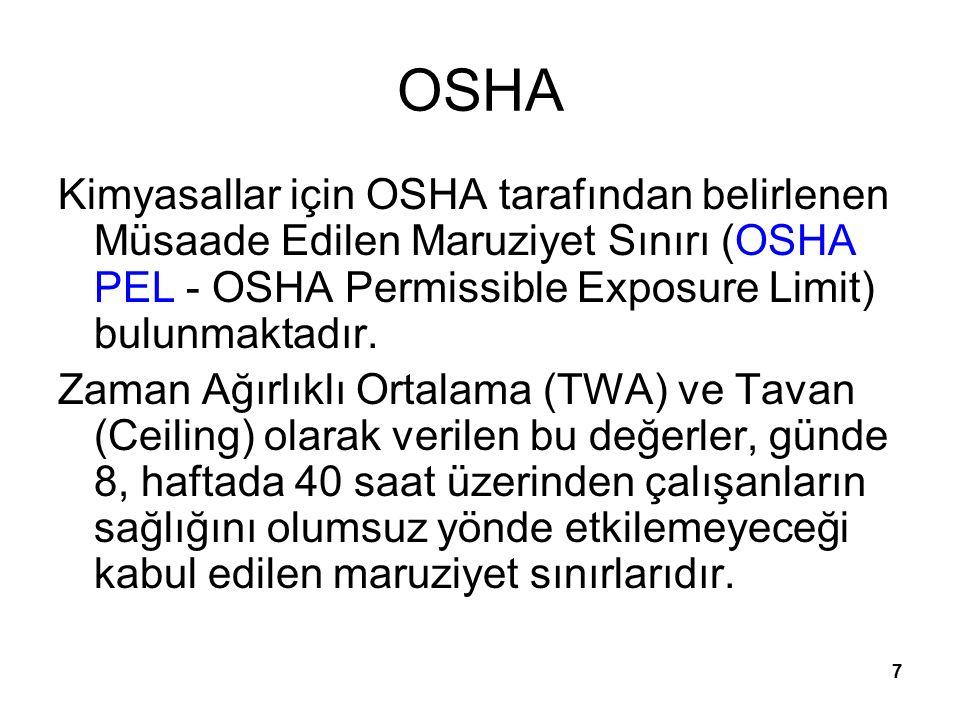 OSHA Kimyasallar için OSHA tarafından belirlenen Müsaade Edilen Maruziyet Sınırı (OSHA PEL - OSHA Permissible Exposure Limit) bulunmaktadır.