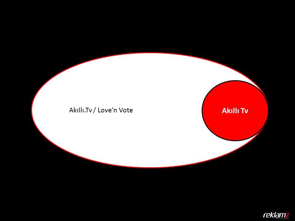 Akıllı.Tv / Love'n Vote Akıllı Tv
