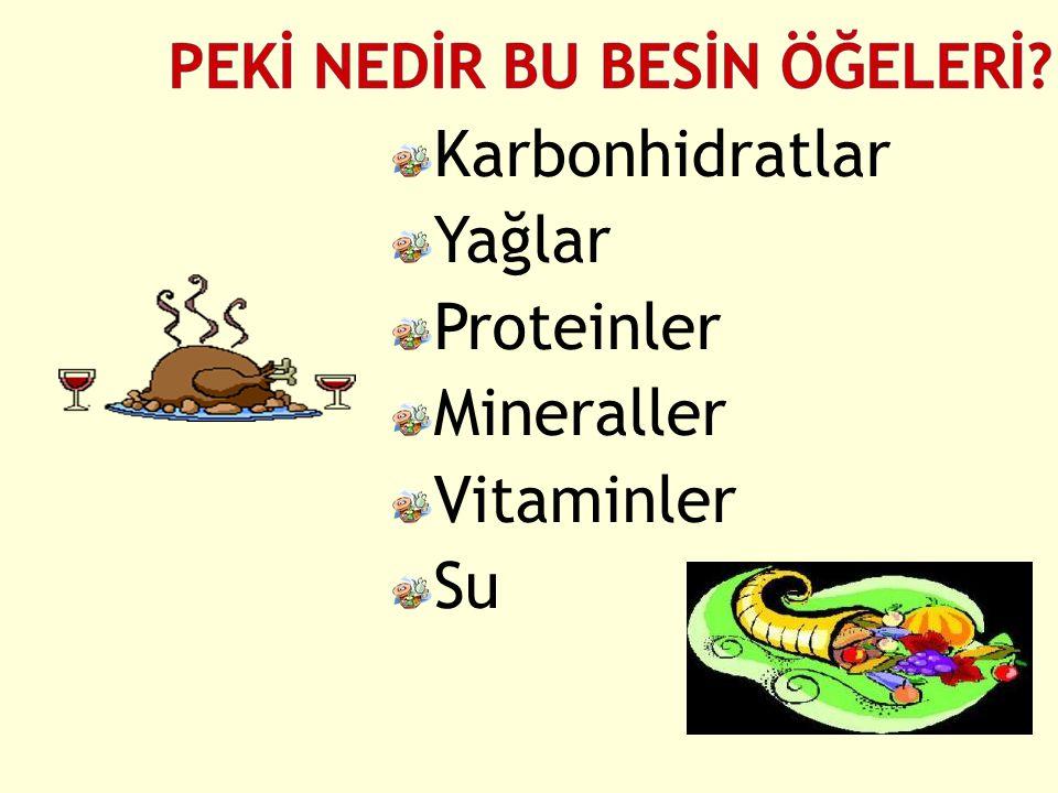 Karbonhidratlar Yağlar Proteinler Mineraller Vitaminler Su 11 11