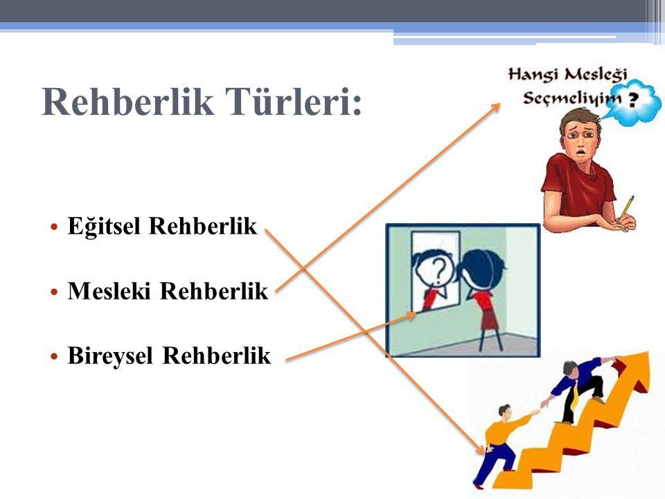 Rehberlik Türleri: Eğitsel Rehberlik Mesleki Rehberlik