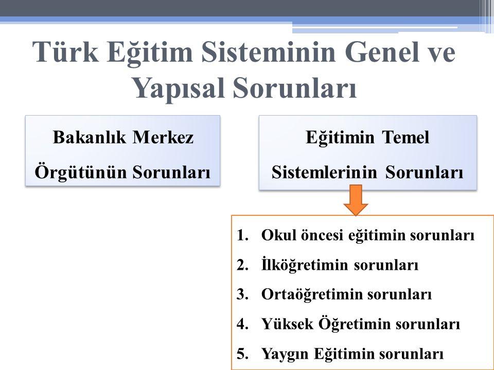 Türk Eğitim Sisteminin Genel ve Yapısal Sorunları
