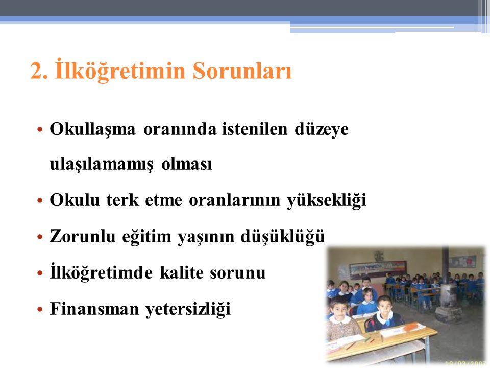 2. İlköğretimin Sorunları