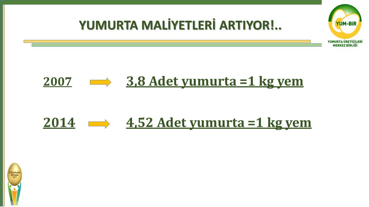 YUMURTA MALİYETLERİ ARTIYOR!..